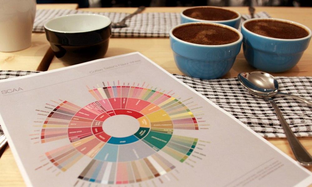 sca flavour wheel